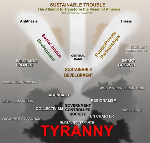 agenda 21 tyranny