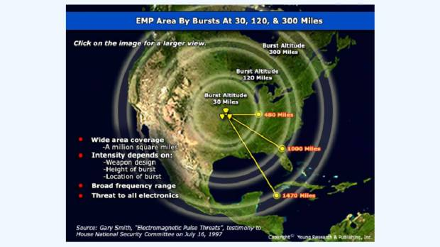 EMP Electromagnetic pulse